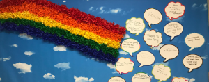 blue poster with painted clouds and paper streamer rainbow with employee written notes at the end saying what they look forward to after COVID